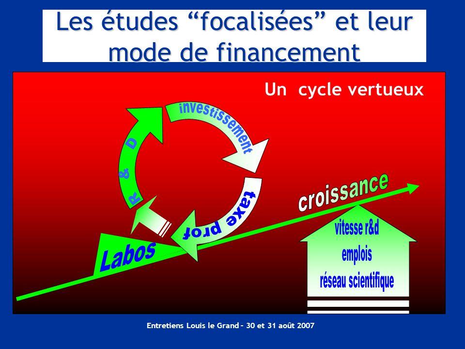 Entretiens Louis le Grand – 30 et 31 août 2007 Les études focalisées et leur mode de financement Un cycle vertueux