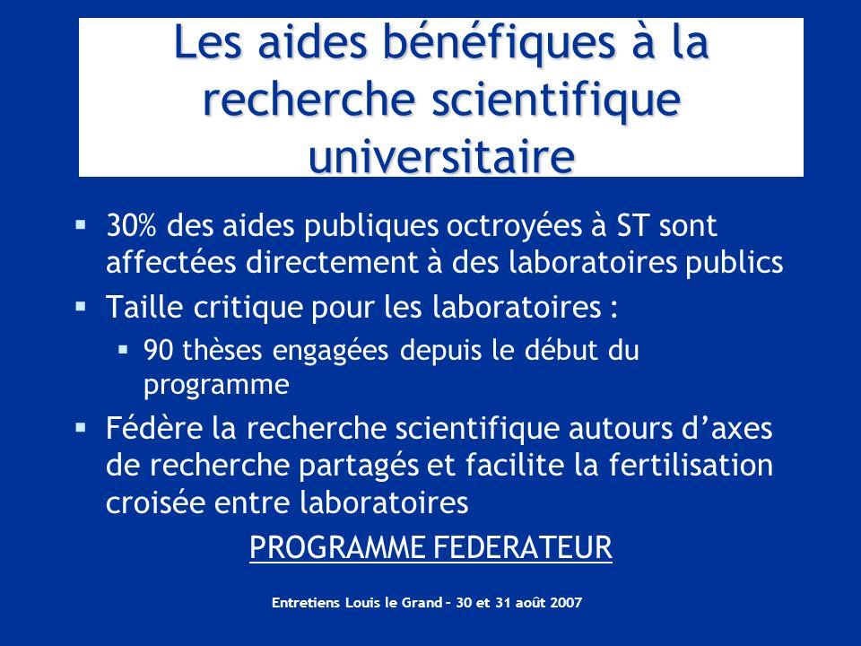 Entretiens Louis le Grand – 30 et 31 août 2007 Les aides bénéfiques à la recherche scientifique universitaire 30% des aides publiques octroyées à ST s