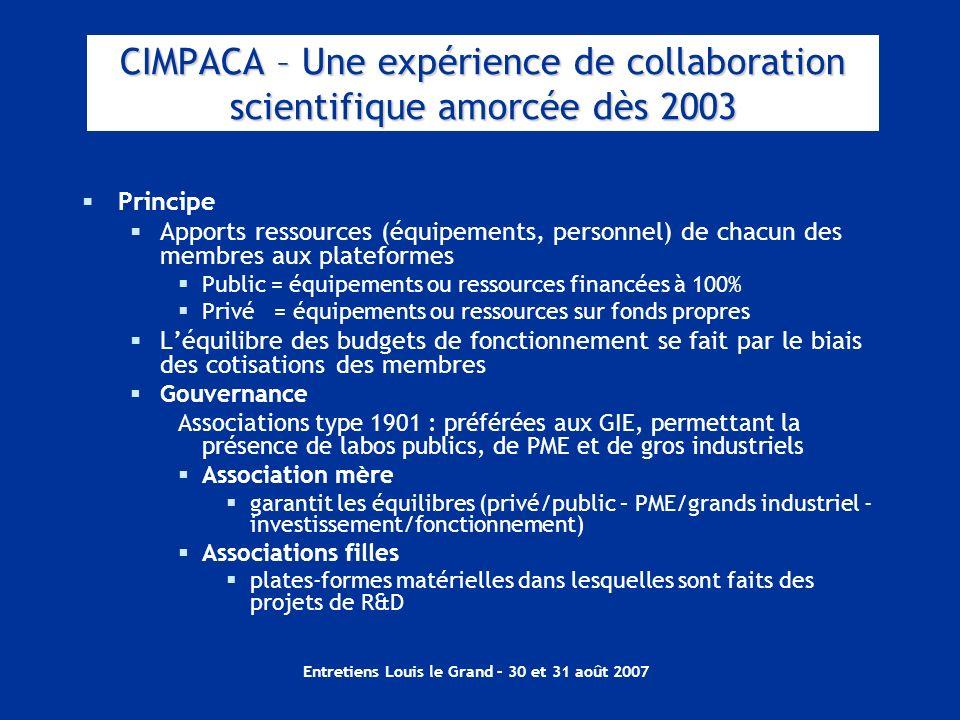 Entretiens Louis le Grand – 30 et 31 août 2007 CIMPACA – Une expérience de collaboration scientifique amorcée dès 2003 Principe Apports ressources (éq
