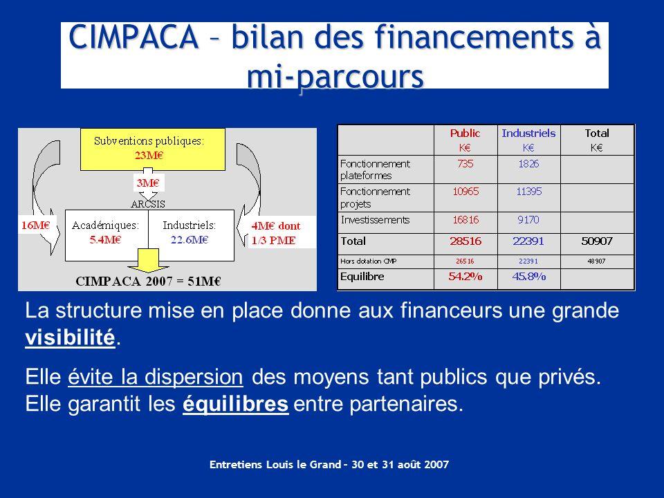 Entretiens Louis le Grand – 30 et 31 août 2007 CIMPACA – bilan des financements à mi-parcours La structure mise en place donne aux financeurs une gran