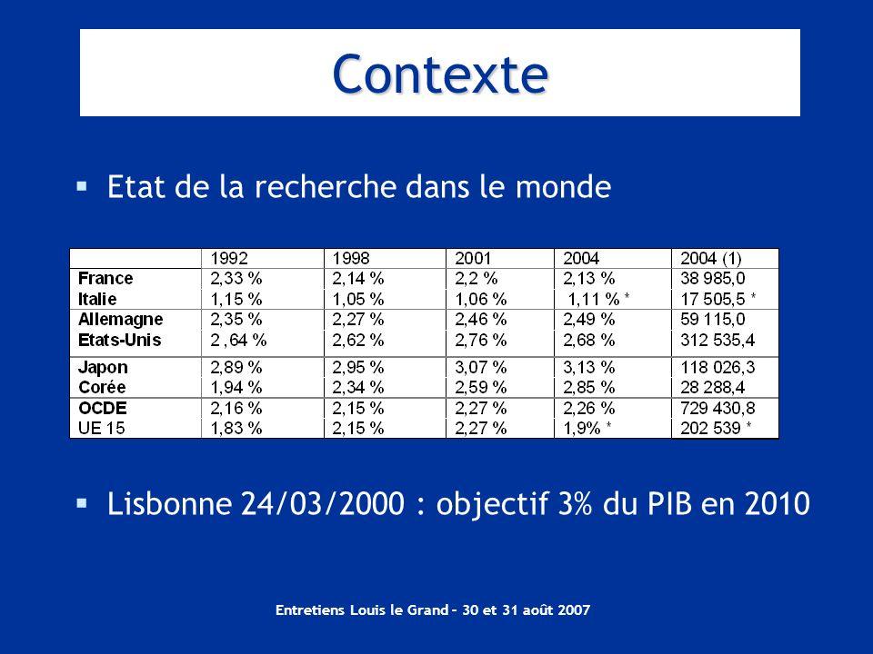 Entretiens Louis le Grand – 30 et 31 août 2007 Contexte Etat de la recherche dans le monde Lisbonne 24/03/2000 : objectif 3% du PIB en 2010