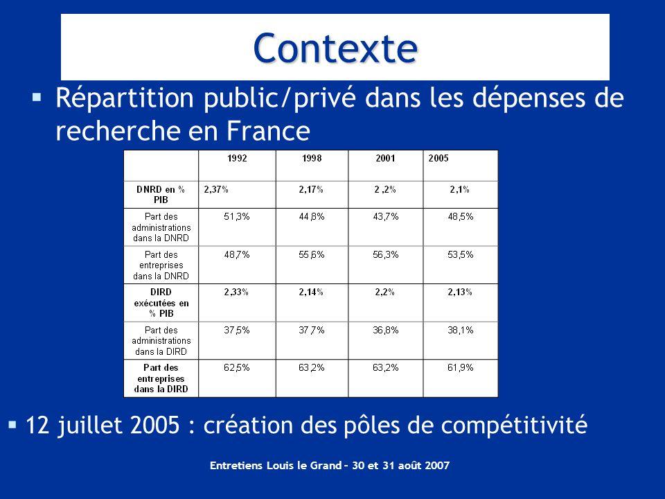 Entretiens Louis le Grand – 30 et 31 août 2007 Contexte Répartition public/privé dans les dépenses de recherche en France 12 juillet 2005 : création d