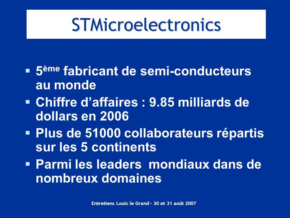 Entretiens Louis le Grand – 30 et 31 août 2007 STMicroelectronics 5 ème fabricant de semi-conducteurs au monde Chiffre daffaires : 9.85 milliards de d