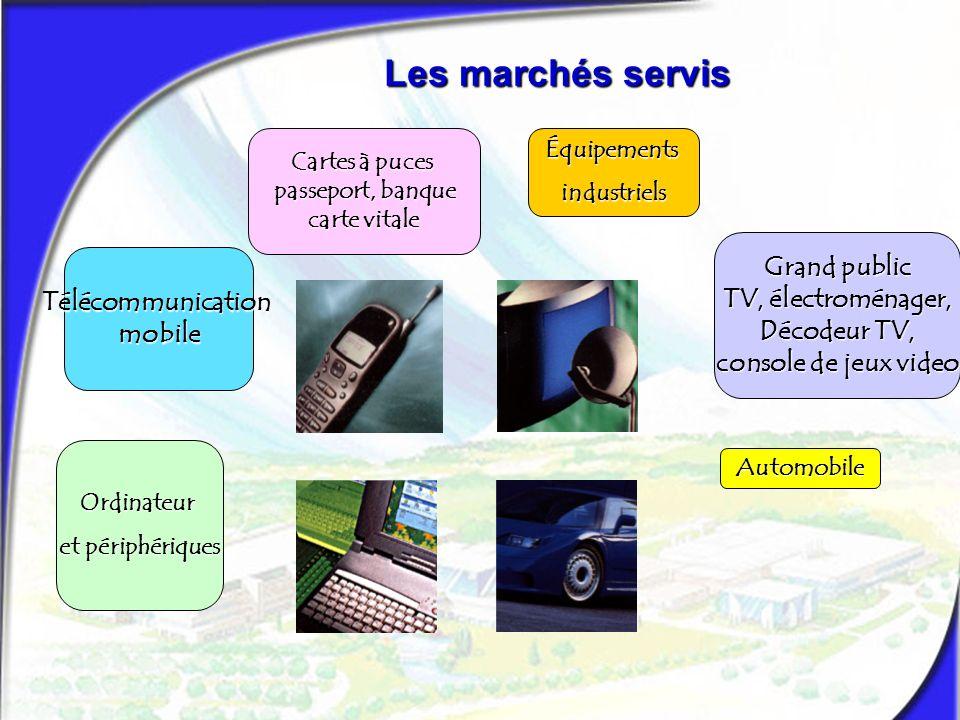 Entretiens Louis le Grand – 30 et 31 août 2007 Télécommunicationmobile Ordinateur et périphériques Grand public TV, électroménager, Décodeur TV, conso