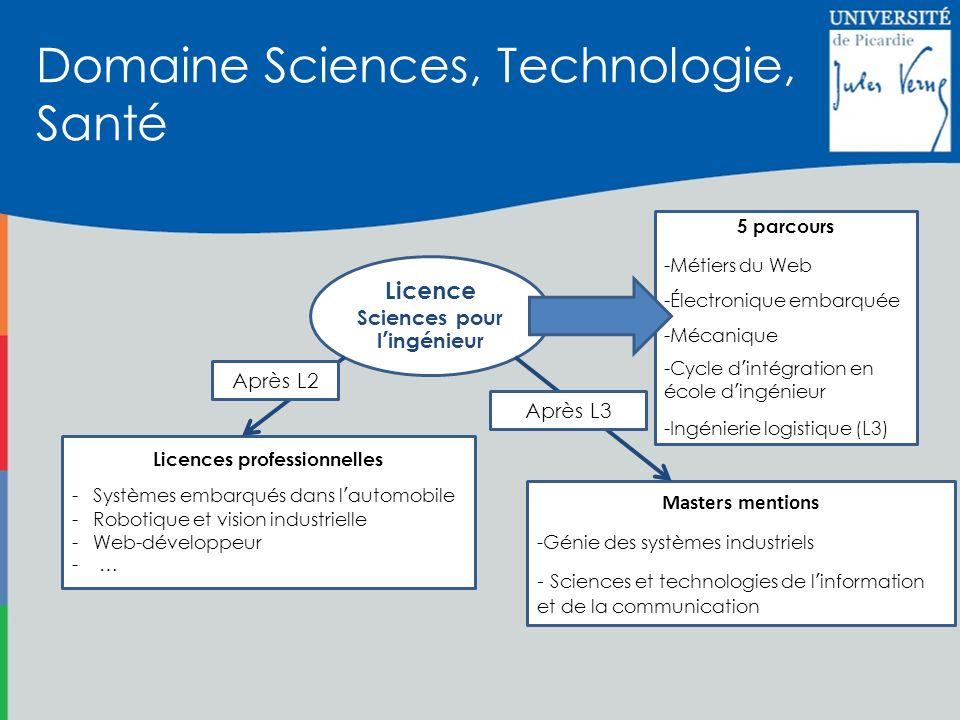 Domaine Sciences, Technologie, Santé Licence Sciences pour lingénieur 5 parcours -Métiers du Web -Électronique embarquée -Mécanique -Cycle dintégratio