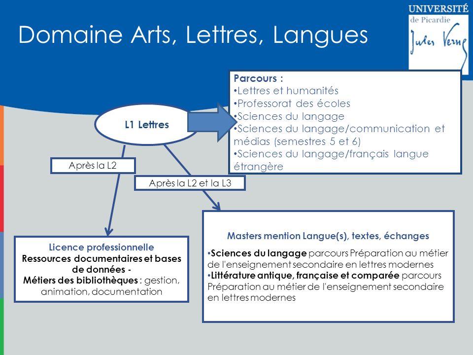 Licence professionnelle Ressources documentaires et bases de données - Métiers des bibliothèques : gestion, animation, documentation Masters mention L