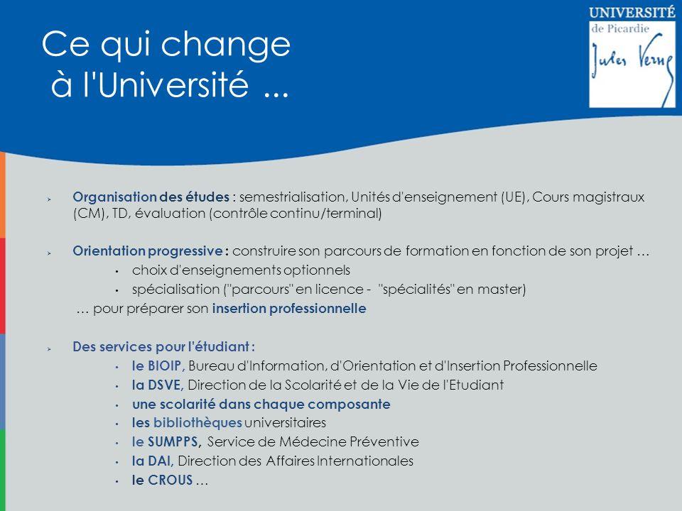 Ce qui change à l'Université... Organisation des études : semestrialisation, Unités d'enseignement (UE), Cours magistraux (CM), TD, évaluation (contrô