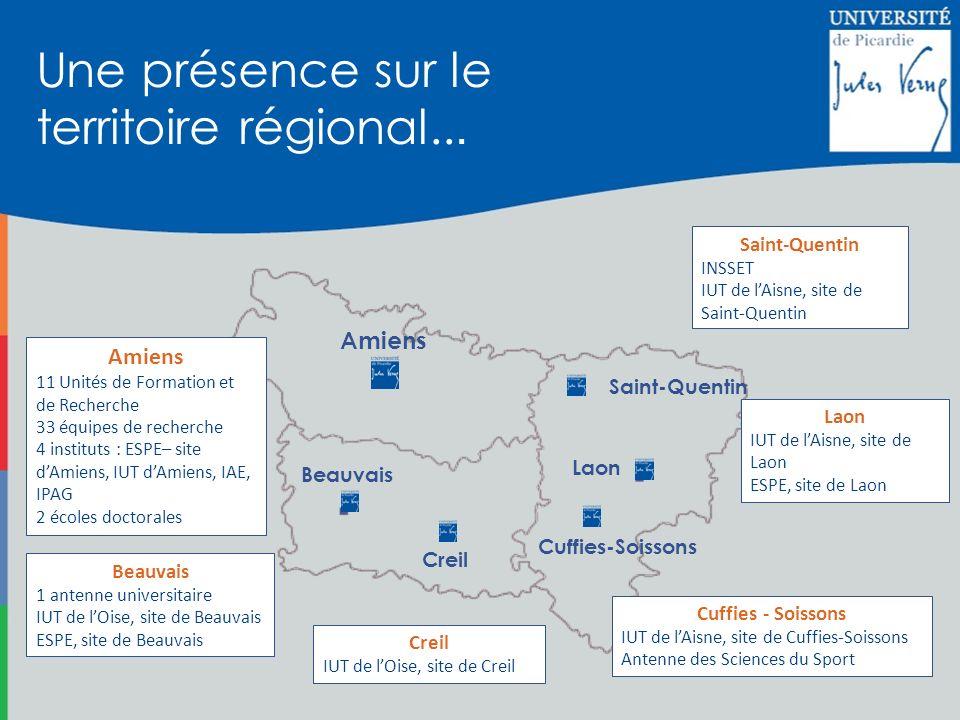 Une présence sur le territoire régional... Creil IUT de lOise, site de Creil Cuffies - Soissons IUT de lAisne, site de Cuffies-Soissons Antenne des Sc