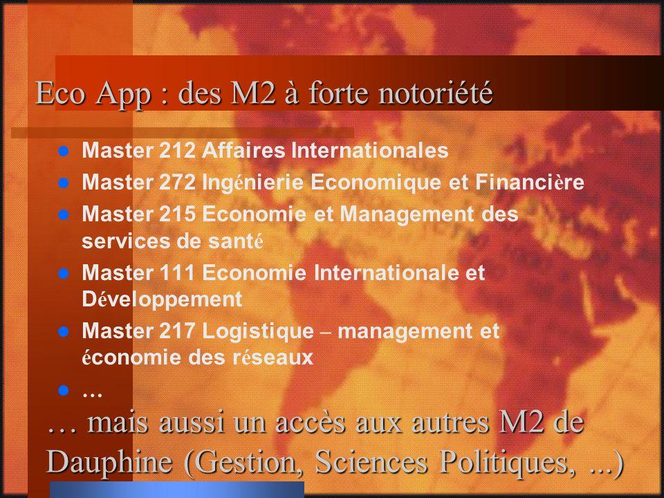 Pour plus dinformations… reportez-vous au site du L3 Economie Appliqu é e et à ceux des M2 d é conomie (notamment ceux dont le site est fourni comme Ing é nierie Economique et Financi è re, Eco Inter et Logistique) Vous pouvez aussi contacter l association Eco Aptitude des é tudiants d Economie Appliqu é e Consulter le site du L3 EA http://www.dauphine.fr/dfrea/L3_EA.htm