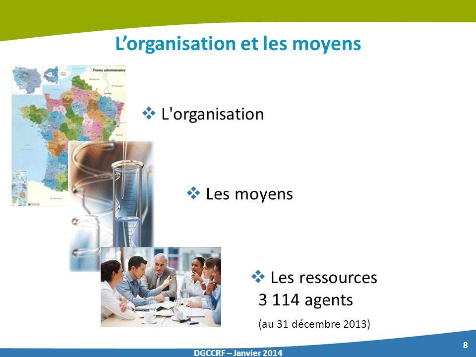 8 DGCCRF – Janvier 2014 Lorganisation et les moyens Les moyens L'organisation Les ressources 3 114 agents (au 31 décembre 2013)