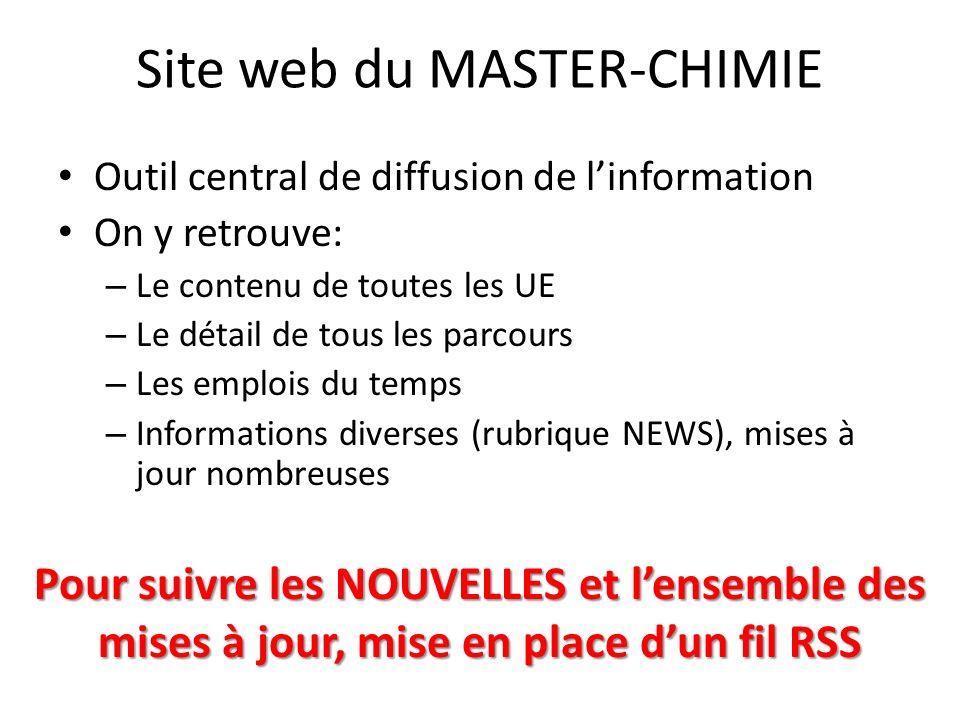 Il suffit ensuite de rentrer ladresse précise du fichier xml, pour le master-chimie, taper :http://www.master-chimie.univ-cezanne.fr/masternews.xml