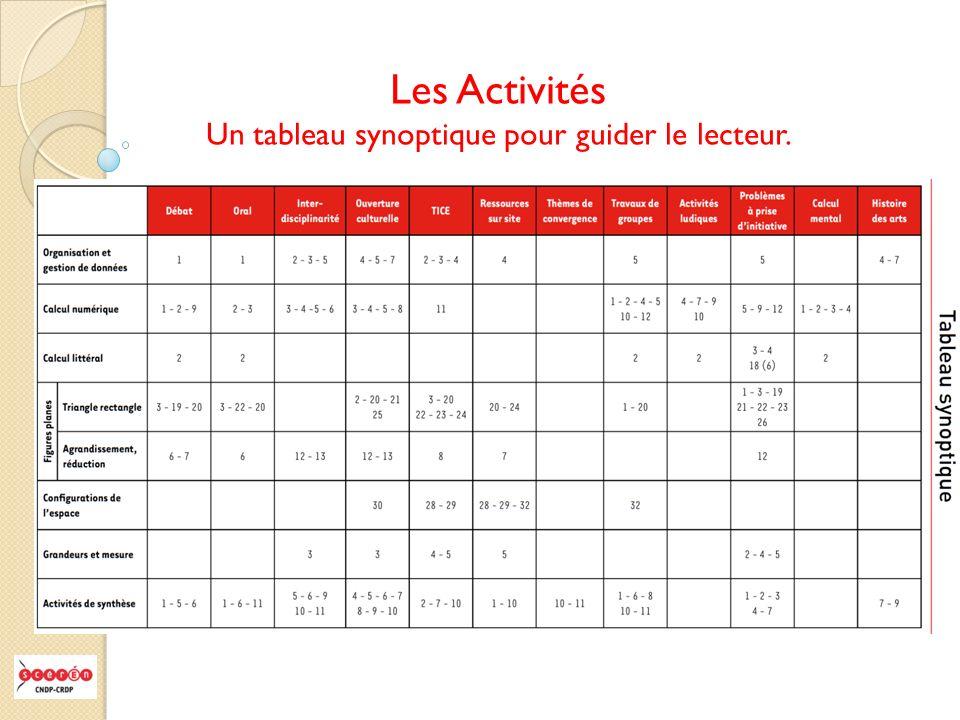 Les Activités Un tableau synoptique pour guider le lecteur.