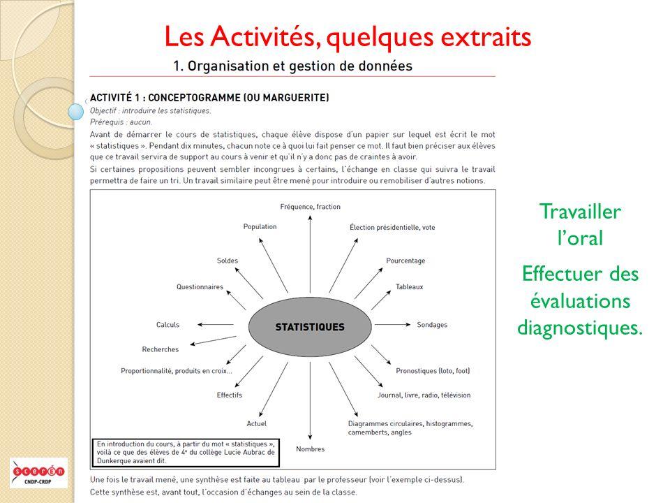 Les Activités, quelques extraits Travailler loral Effectuer des évaluations diagnostiques.