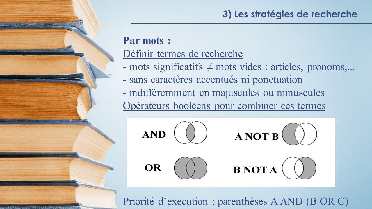 3) Les stratégies de recherche Par mots : Définir termes de recherche - mots significatifs mots vides : articles, pronoms,...