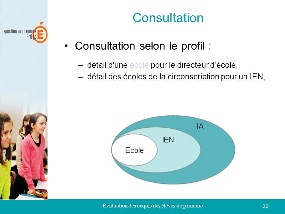 Évaluation des acquis des élèves de primaire 22 Consultation Consultation selon le profil : –détail d'une école pour le directeur décole,école –détail