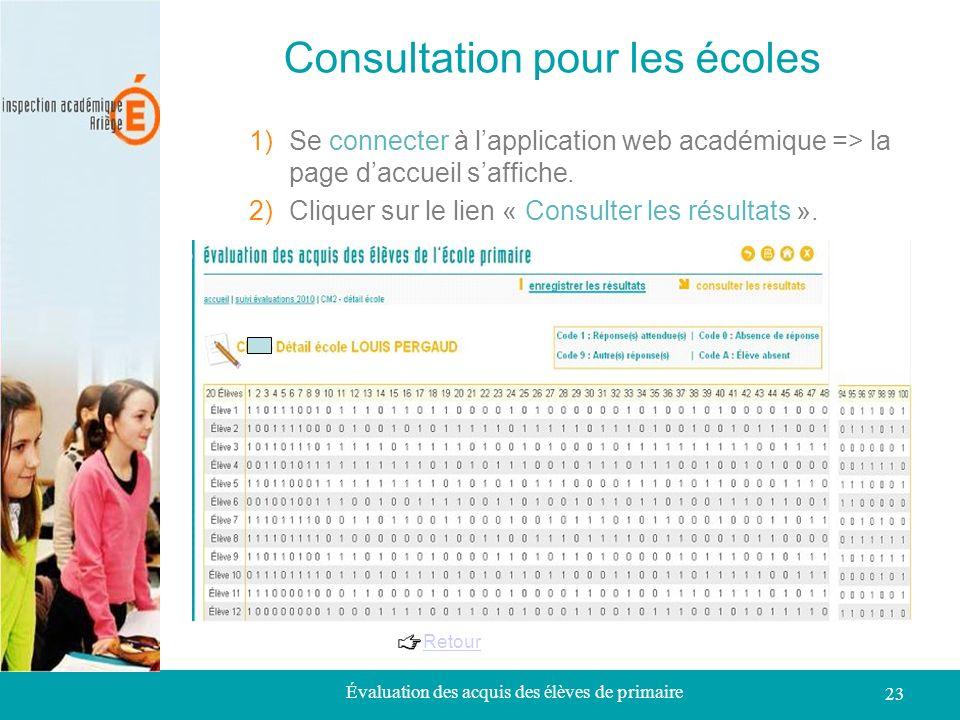 Évaluation des acquis des élèves de primaire 23 Consultation pour les écoles 1)Se connecter à lapplication web académique => la page daccueil saffiche.