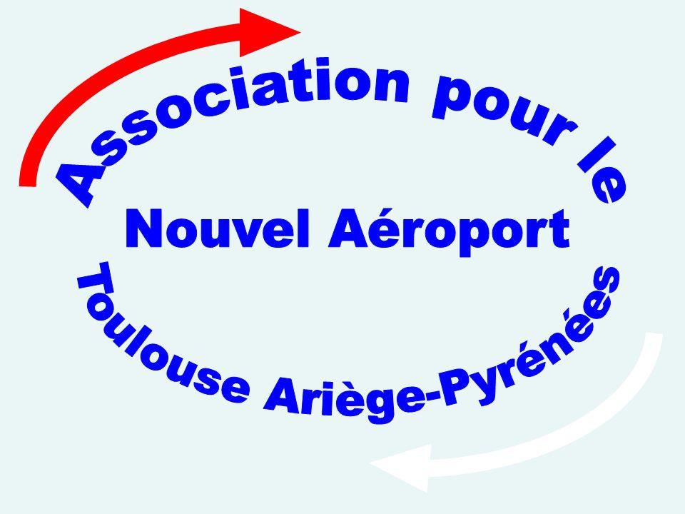 Mercredi 24 Septembre 2008 Laction de lANATAP sinscrit dans la perspective de la relocalisation de laéroport de Toulouse-Blagnac, dont la saturation est annoncée à lhorizon 2030