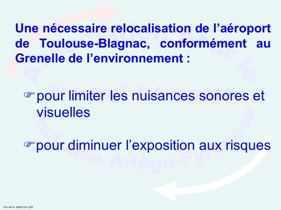 Mercredi 24 Septembre 2008 pour diminuer lexposition aux risques pour limiter les nuisances sonores et visuelles Une nécessaire relocalisation de laéroport de Toulouse-Blagnac, conformément au Grenelle de lenvironnement :