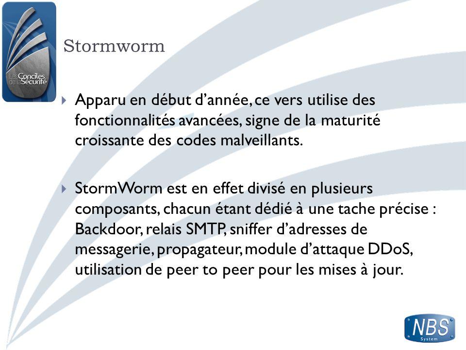 Stormworm Apparu en début dannée, ce vers utilise des fonctionnalités avancées, signe de la maturité croissante des codes malveillants. StormWorm est