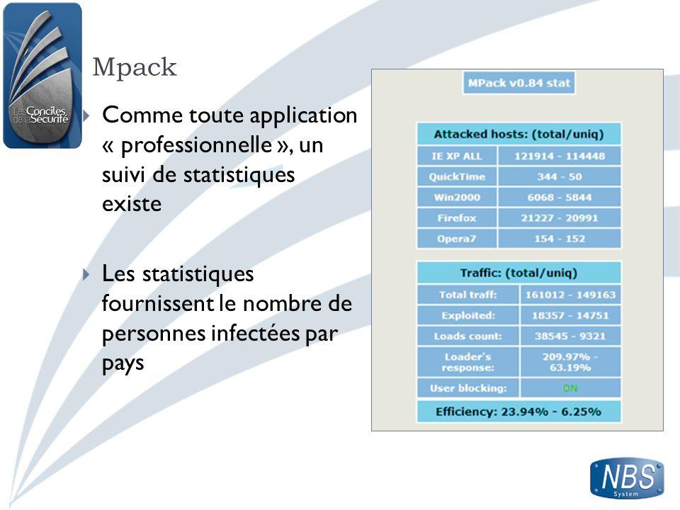 Mpack Comme toute application « professionnelle », un suivi de statistiques existe Les statistiques fournissent le nombre de personnes infectées par p
