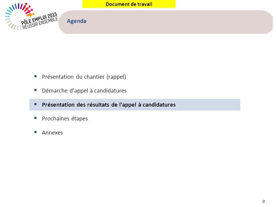 Document de travail Agenda 9 Présentation du chantier (rappel) Démarche dappel à candidatures Présentation des résultats de lappel à candidatures Proc