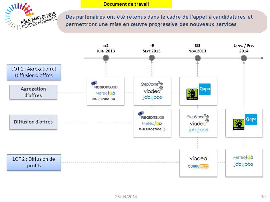 Document de travail Des partenaires ont été retenus dans le cadre de lappel à candidatures et permettront une mise en œuvre progressive des nouveaux s
