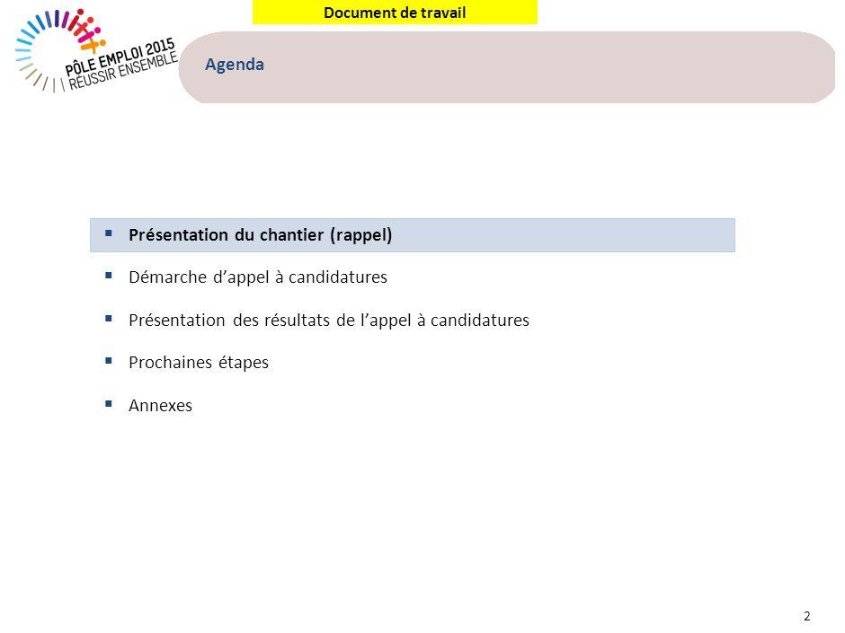 Document de travail Agenda 2 Présentation du chantier (rappel) Démarche dappel à candidatures Présentation des résultats de lappel à candidatures Proc