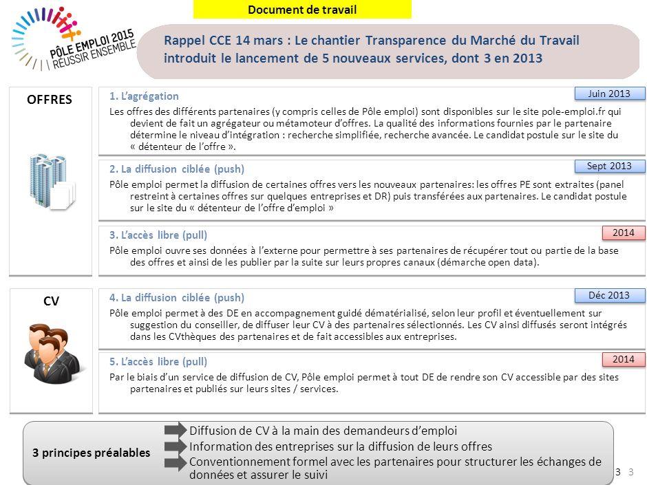 Document de travail 3326/04/2014 Rappel CCE 14 mars : Le chantier Transparence du Marché du Travail introduit le lancement de 5 nouveaux services, don