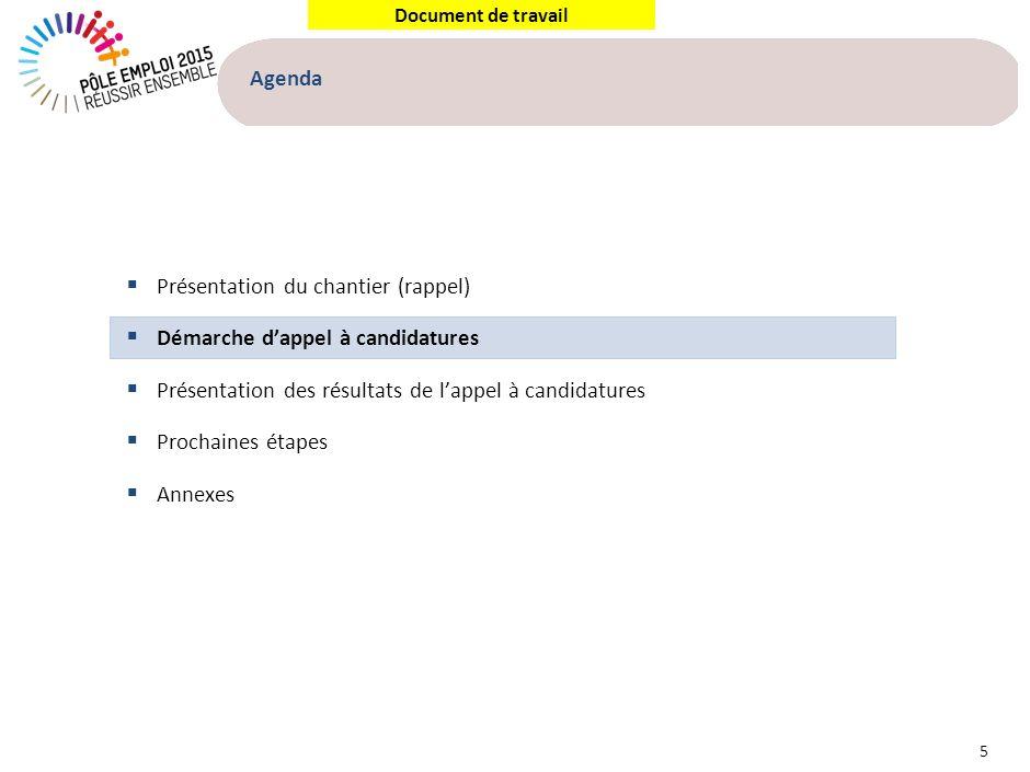Document de travail Agenda 5 Présentation du chantier (rappel) Démarche dappel à candidatures Présentation des résultats de lappel à candidatures Proc