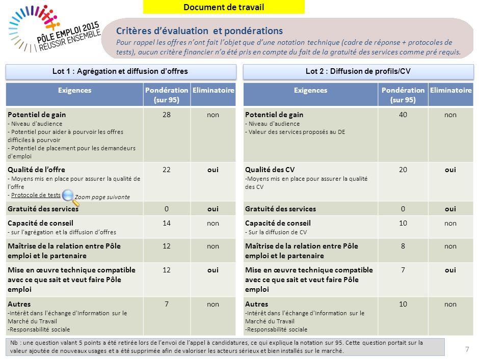 Document de travail Critères dévaluation et pondérations Pour rappel les offres nont fait lobjet que dune notation technique (cadre de réponse + proto