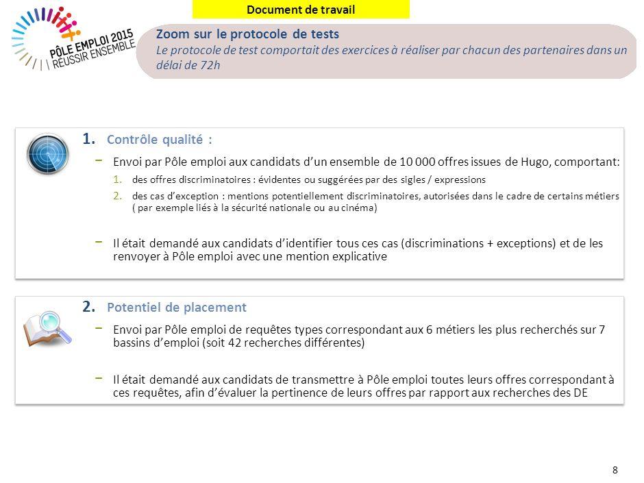 Document de travail Zoom sur le protocole de tests Le protocole de test comportait des exercices à réaliser par chacun des partenaires dans un délai d