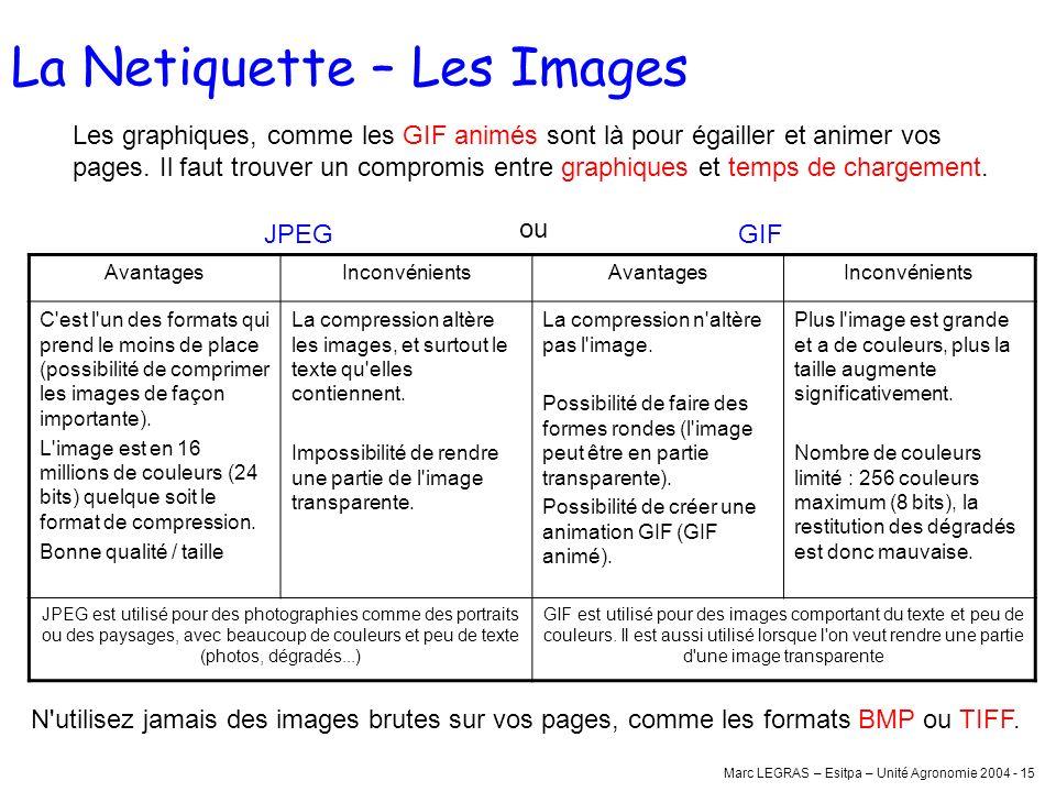 Marc LEGRAS – Esitpa – Unité Agronomie 2004 - 15 La Netiquette – Les Images Les graphiques, comme les GIF animés sont là pour égailler et animer vos p