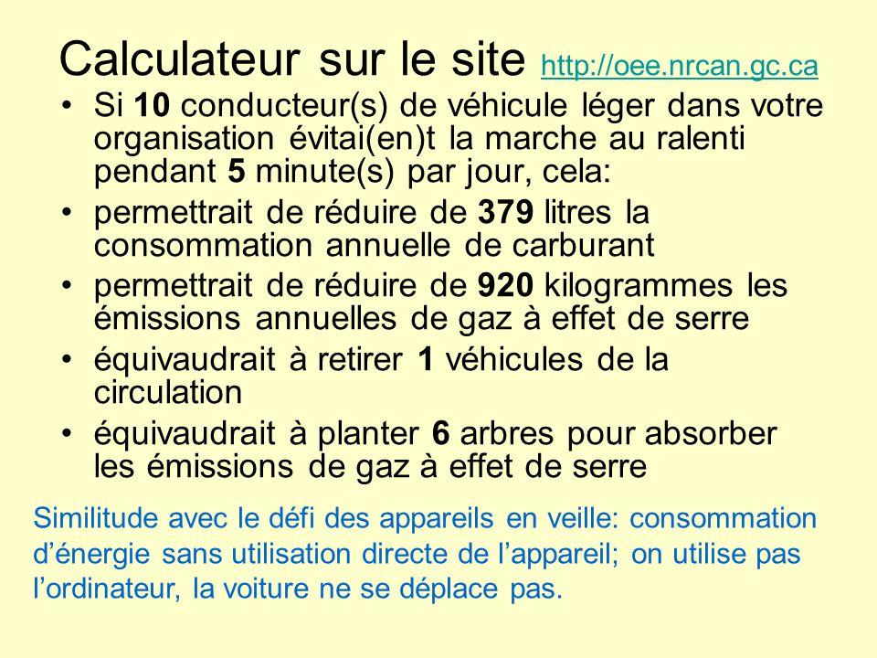 Calculateur sur le site http://oee.nrcan.gc.ca http://oee.nrcan.gc.ca Si 10 conducteur(s) de véhicule léger dans votre organisation évitai(en)t la mar