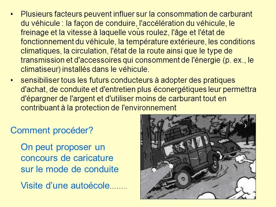 . Plusieurs facteurs peuvent influer sur la consommation de carburant du véhicule : la façon de conduire, l'accélération du véhicule, le freinage et l