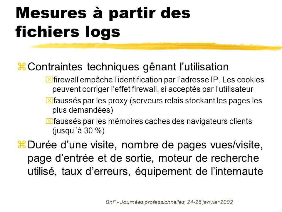 BnF - Journées professionnelles, 24-25 janvier 2002 Mesures à partir des fichiers logs zContraintes techniques gênant lutilisation xfirewall empêche lidentification par ladresse IP.
