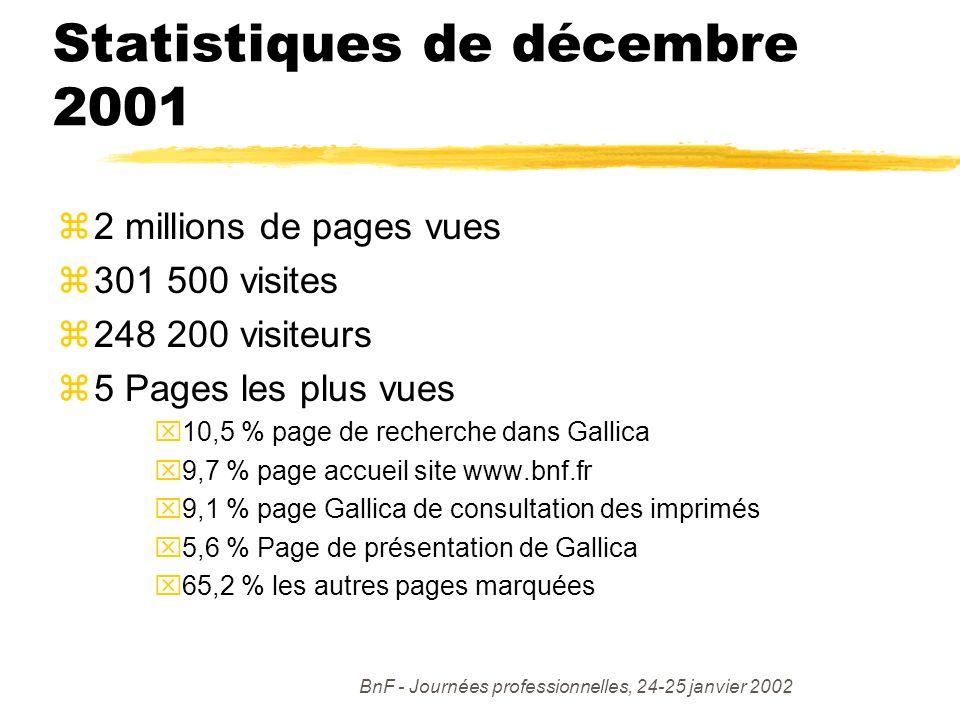 BnF - Journées professionnelles, 24-25 janvier 2002 Statistiques de décembre 2001 z2 millions de pages vues z301 500 visites z248 200 visiteurs z5 Pages les plus vues x10,5 % page de recherche dans Gallica x9,7 % page accueil site www.bnf.fr x9,1 % page Gallica de consultation des imprimés x5,6 % Page de présentation de Gallica x65,2 % les autres pages marquées