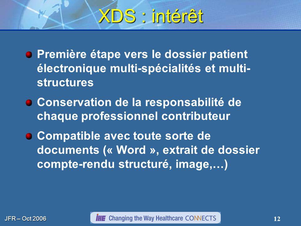 JFR – Oct 2006 12 XDS : intérêt Première étape vers le dossier patient électronique multi-spécialités et multi- structures Conservation de la responsa