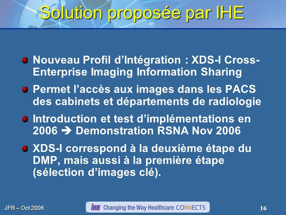 JFR – Oct 2006 16 Solution proposée par IHE Nouveau Profil dIntégration : XDS-I Cross- Enterprise Imaging Information Sharing Permet laccès aux images