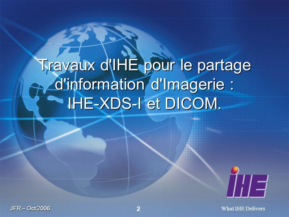 JFR – Oct 2006 What IHE Delivers 2 Travaux d'IHE pour le partage d'information d'Imagerie : IHE-XDS-I et DICOM.