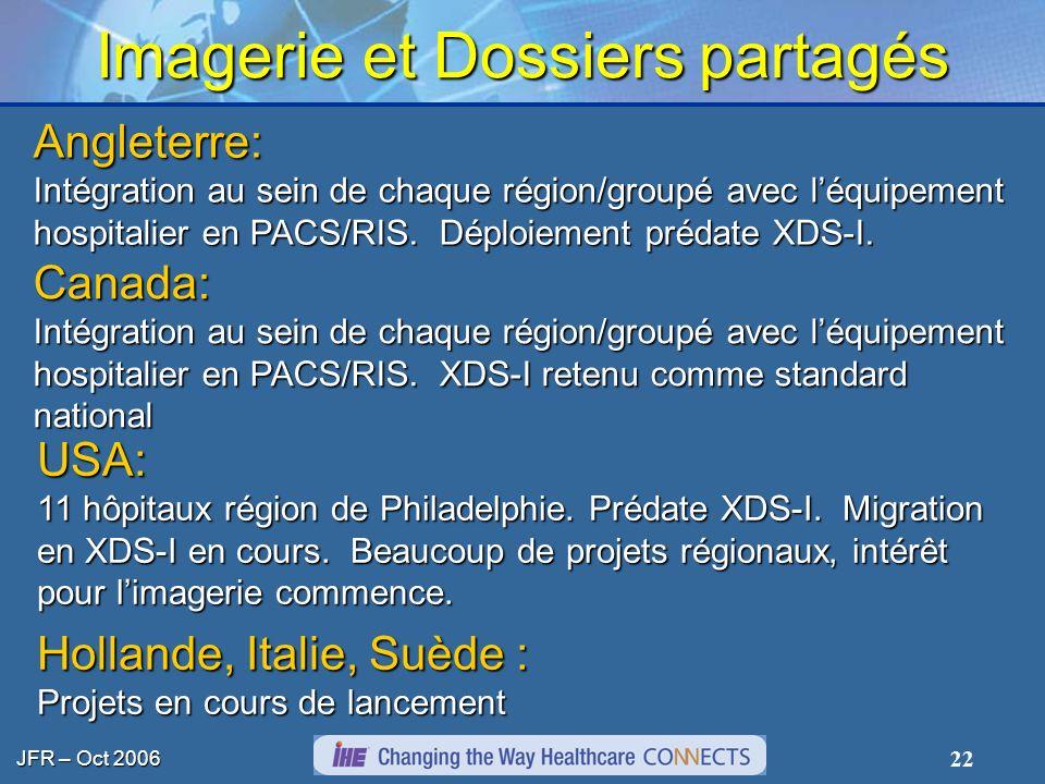 JFR – Oct 2006 22 Imagerie et Dossiers partagés Angleterre: Intégration au sein de chaque région/groupé avec léquipement hospitalier en PACS/RIS. Dépl