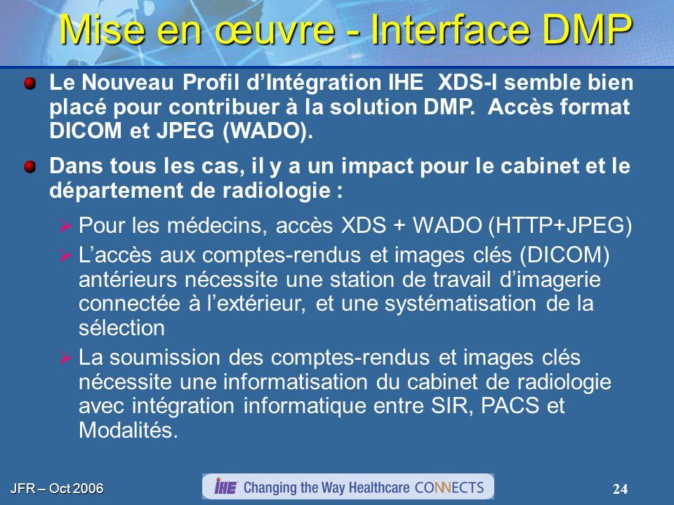 JFR – Oct 2006 24 Mise en œuvre - Interface DMP Le Nouveau Profil dIntégration IHE XDS-I semble bien placé pour contribuer à la solution DMP. Accès fo
