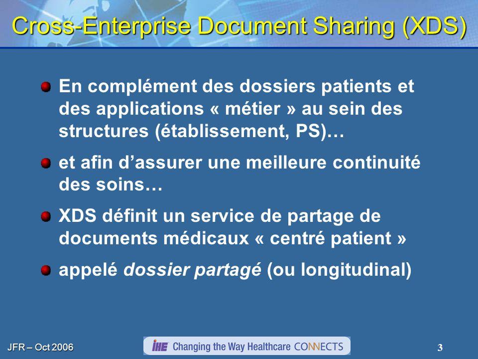 JFR – Oct 2006 24 Mise en œuvre - Interface DMP Le Nouveau Profil dIntégration IHE XDS-I semble bien placé pour contribuer à la solution DMP.