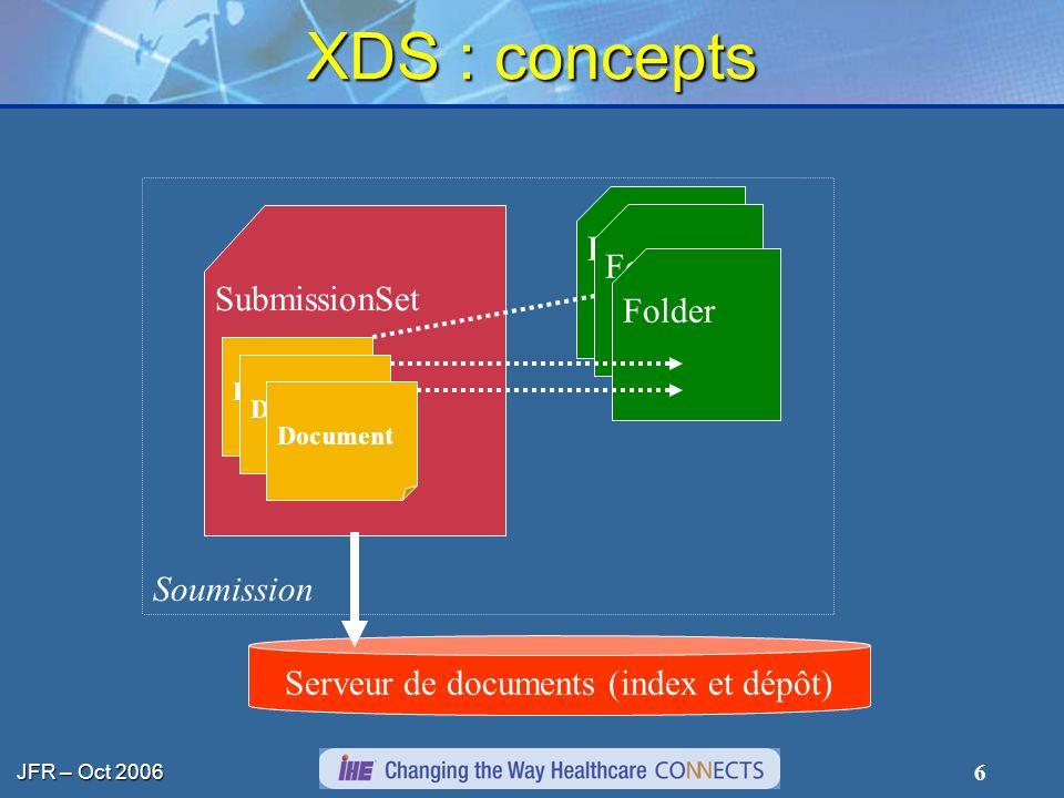 JFR – Oct 2006 7 XDS : principes Un seul serveur dindex de documents stockés au sein dun / plusieurs dépôts Structuration de lindex (meta-données) mais « neutralité » vis à vis du contenu des documents La soumission et la récupération de documents est réalisé au sein dapplications « métier »