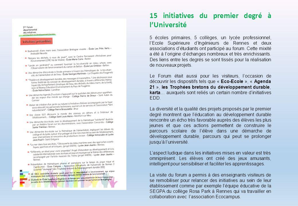 15 initiatives du premier degré à lUniversité 5 écoles primaires, 5 collèges, un lycée professionnel, lEcole Supérieure dIngénieurs de Rennes et deux