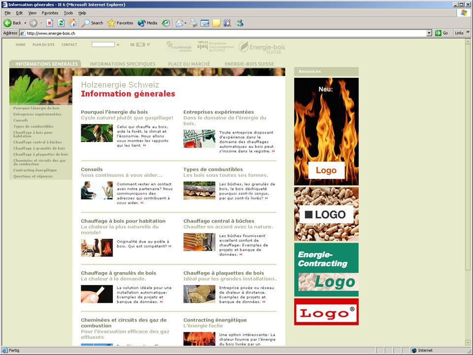 Pages visitées Total des pages consultées/an: env.