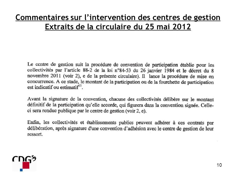 10 Commentaires sur lintervention des centres de gestion Extraits de la circulaire du 25 mai 2012
