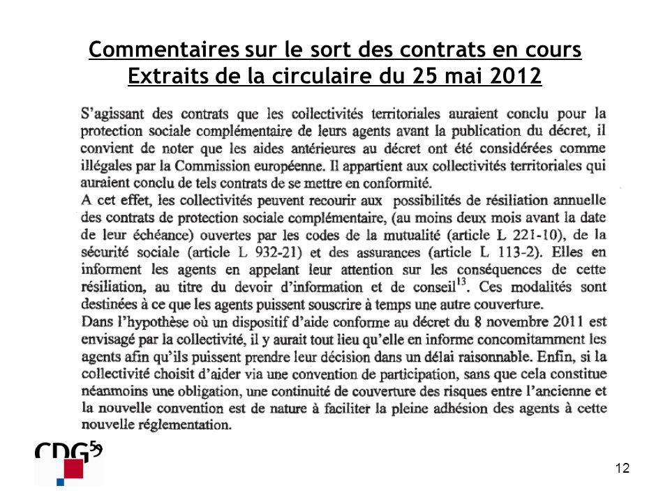 12 Commentaires sur le sort des contrats en cours Extraits de la circulaire du 25 mai 2012