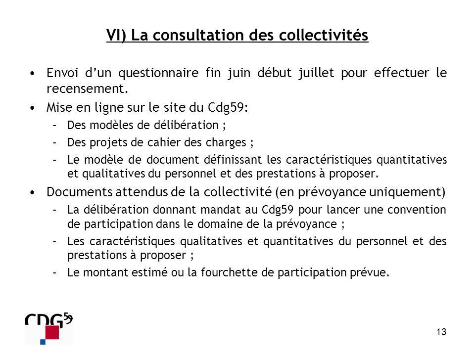 13 VI) La consultation des collectivités Envoi dun questionnaire fin juin début juillet pour effectuer le recensement. Mise en ligne sur le site du Cd