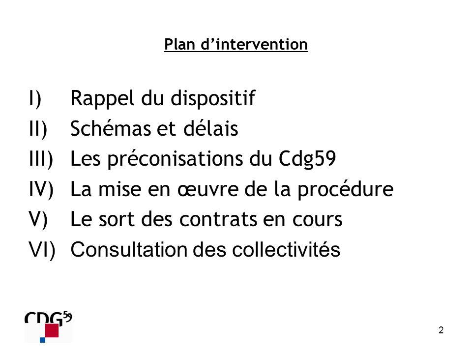 2 Plan dintervention I)Rappel du dispositif II)Schémas et délais III)Les préconisations du Cdg59 IV)La mise en œuvre de la procédure V)Le sort des con