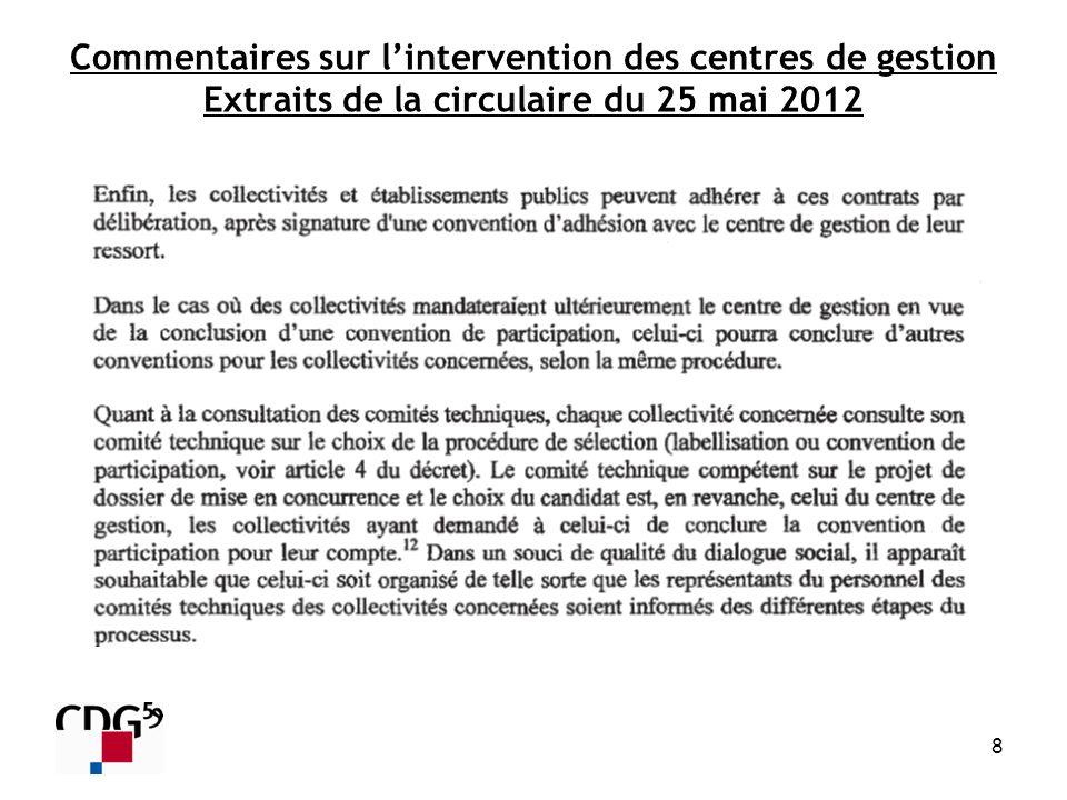 8 Commentaires sur lintervention des centres de gestion Extraits de la circulaire du 25 mai 2012